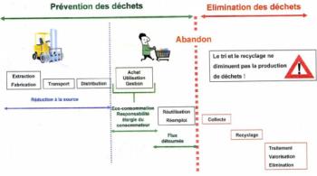 r603_9_schema_prevention.png